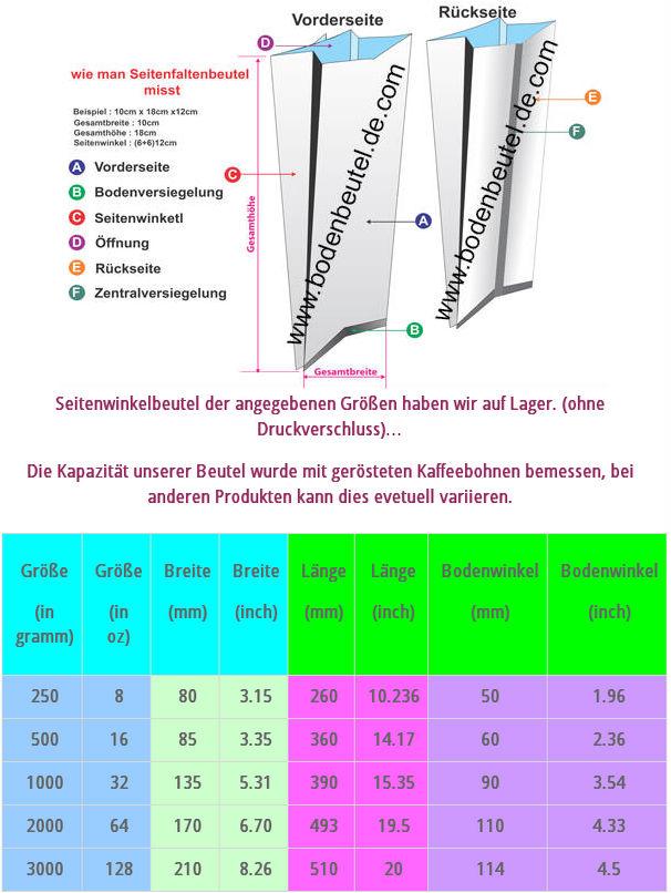 Seitenfaltenbeutel Messung